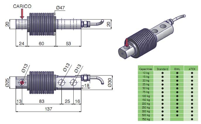 称重传感器首页 意大利称重传感器,仪表 意大利nbc >  gl称重传感器