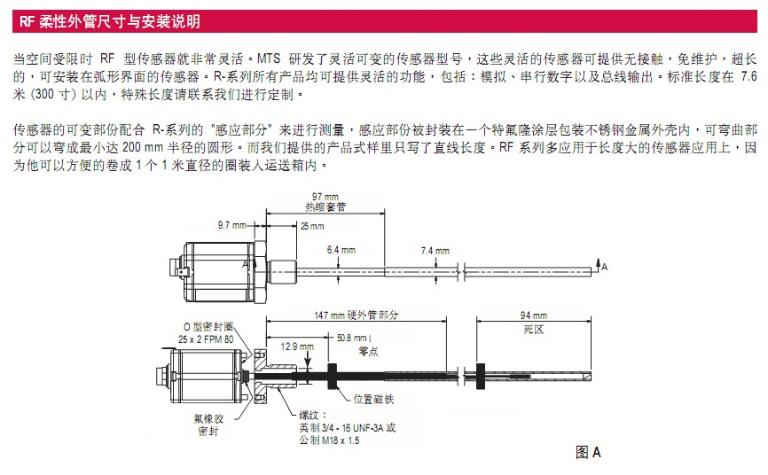 rf系列直线位移传感器