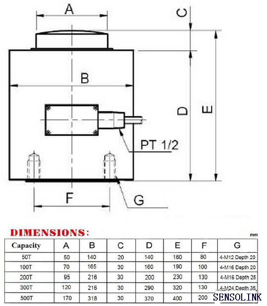 slcs1柱式传感器,美国sensolink slcs1称重传感器